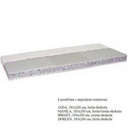 CATANIA ECO Matrac rugalmas poliuretán habból ø183x200 cm
