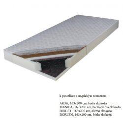KOKOS MEDIUM Rugós matrac, egyoldalas ø163x200 cm